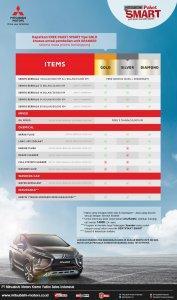 Promo Mitsubishi Xpander Gratis Service dan Gratis Ganti Oli Smart Gold