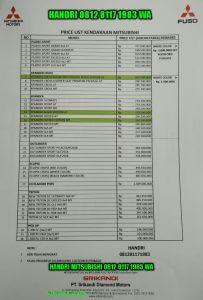 Daftar Harga Mobil Mitsubishi Tahun 2021